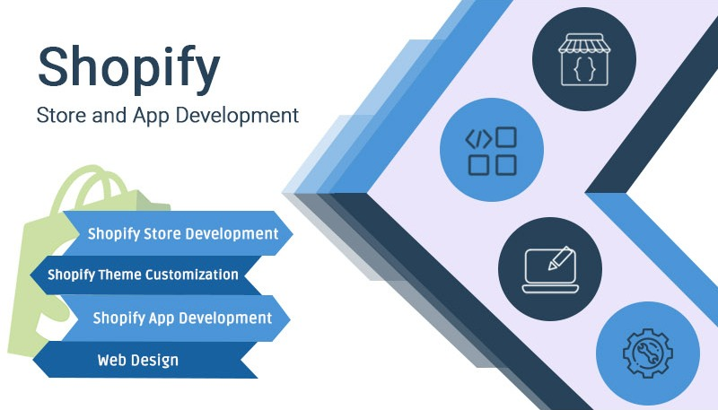 Codify infotech | Shopify ecommerce store and web development